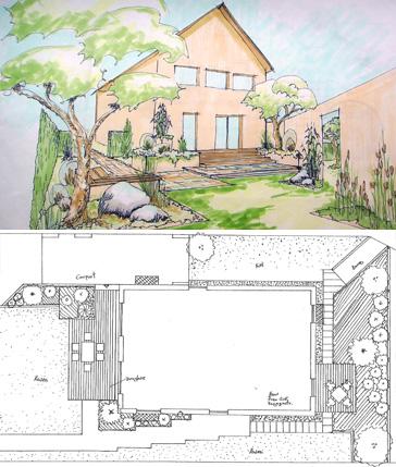 Wilczek-Gartenplanung